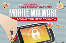 State-of-Mobile-Malware