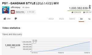 Gangnam-Style-1-Billion