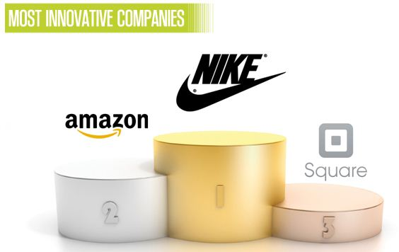 top 3 most innovative companies 2013