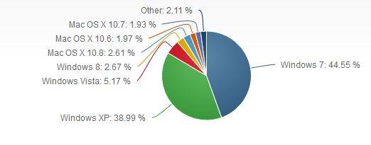 windows8_market_share