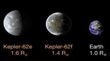 Kepler62e-f